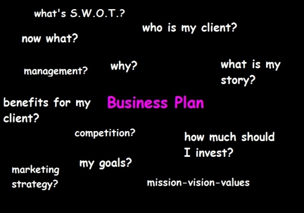 Planning definition business